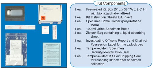 Urine Specimen Collection Kit Blood Collection Blood Law