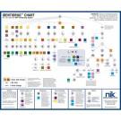 Identidrug™ Polytesting Desk Chart
