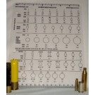 Caliber Gauge Template for Rifles, Shotguns & Pistols